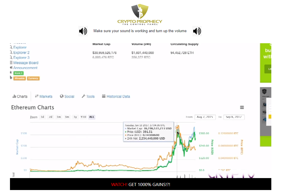 crypto prophecy review chart