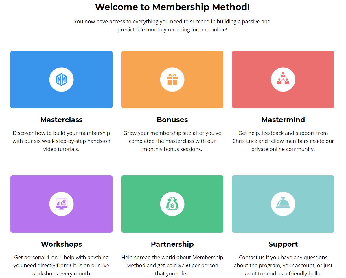 membership method review dashboard